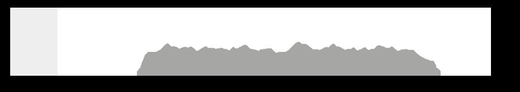 Hervormde Gemeente Westerlee-Heiligerlee